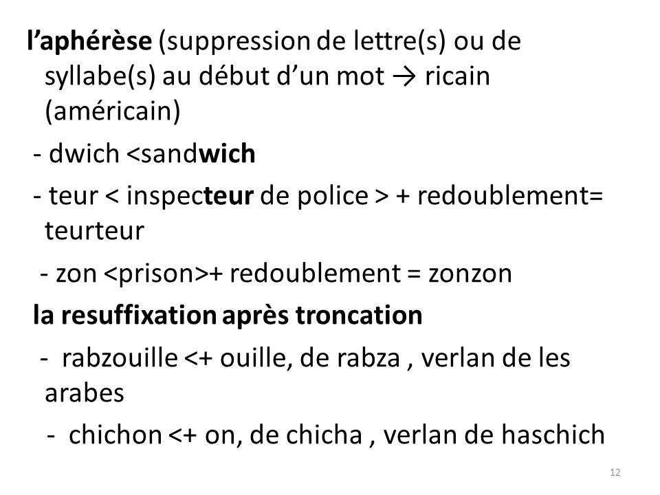 l'aphérèse (suppression de lettre(s) ou de syllabe(s) au début d'un mot → ricain (américain) - dwich <sandwich - teur < inspecteur de police > + redoublement= teurteur - zon <prison>+ redoublement = zonzon la resuffixation après troncation - rabzouille <+ ouille, de rabza , verlan de les arabes - chichon <+ on, de chicha , verlan de haschich