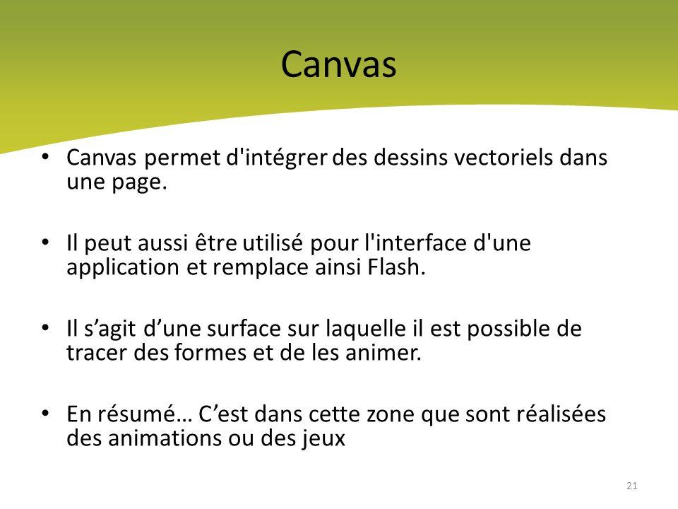 Canvas Canvas permet d intégrer des dessins vectoriels dans une page.