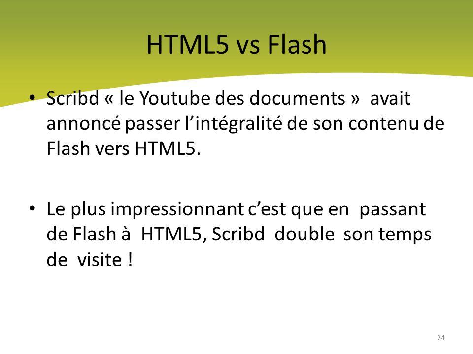 HTML5 vs Flash Scribd « le Youtube des documents » avait annoncé passer l'intégralité de son contenu de Flash vers HTML5.