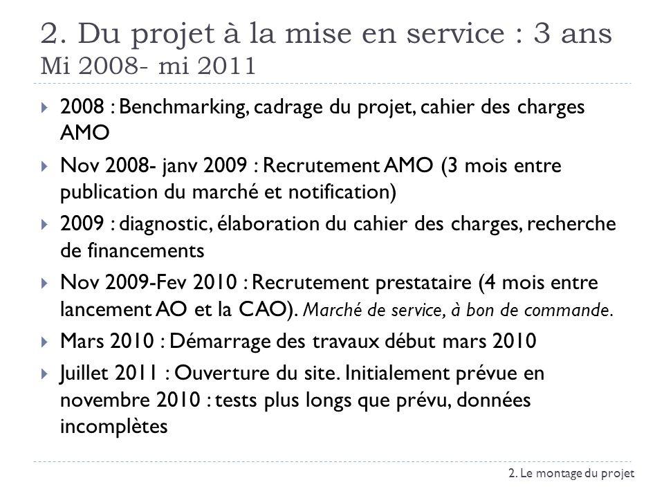 2. Du projet à la mise en service : 3 ans Mi 2008- mi 2011