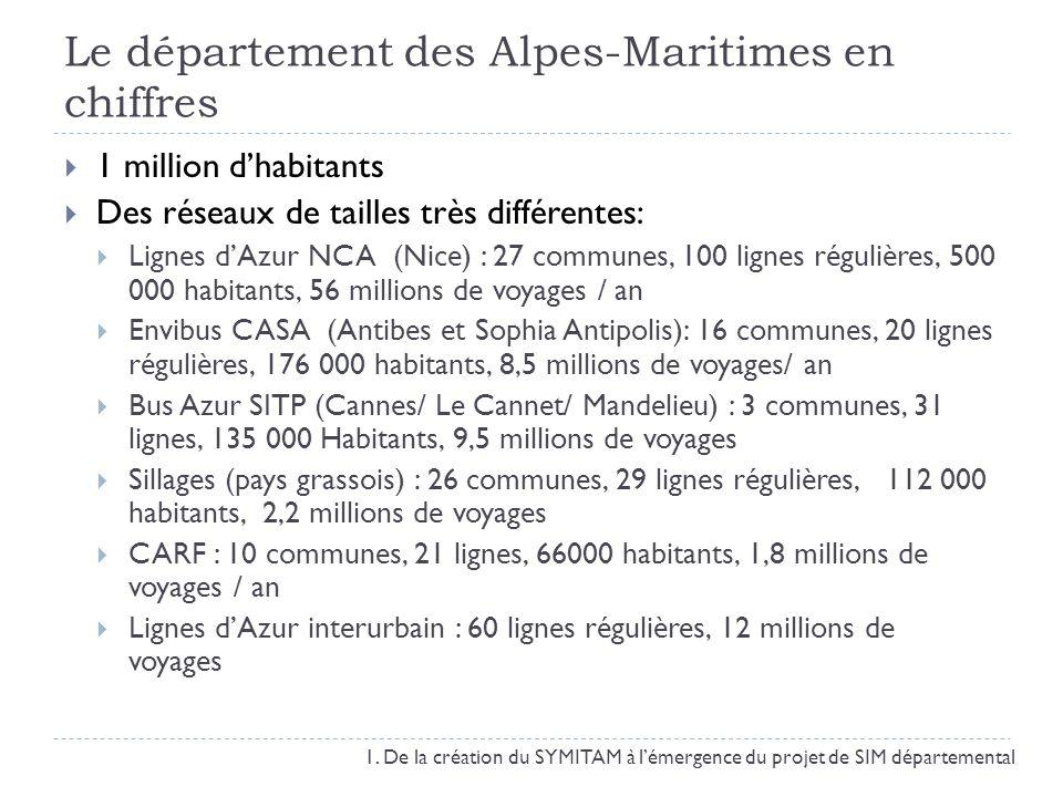 Le département des Alpes-Maritimes en chiffres