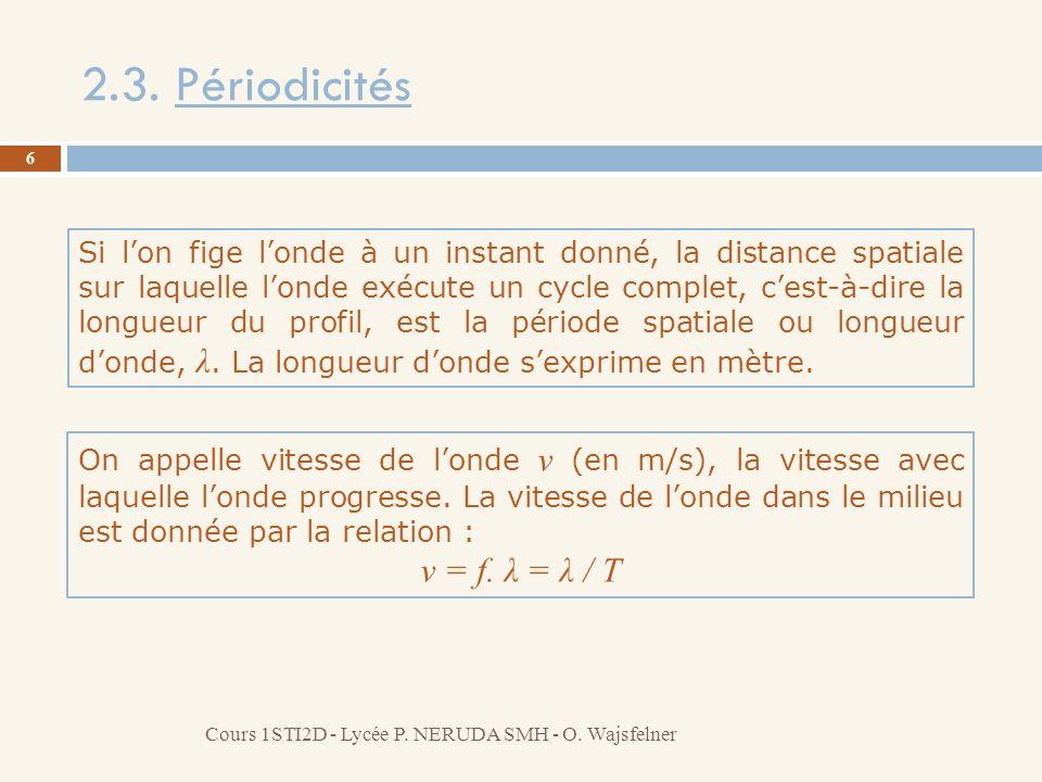 2.3. Périodicités v = f. λ = λ / T