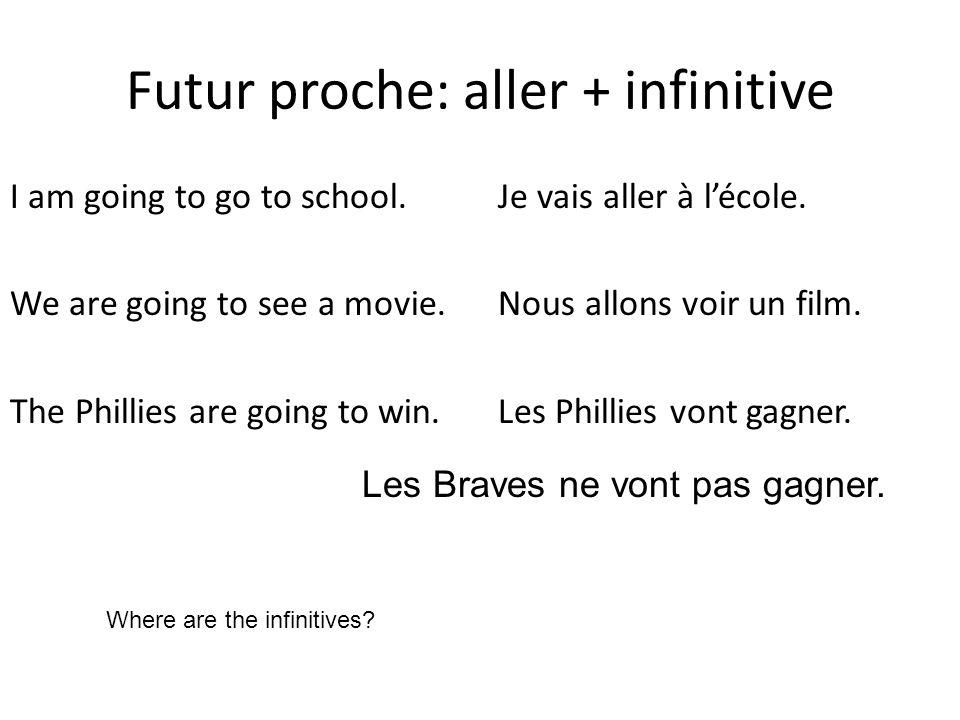 Futur proche: aller + infinitive