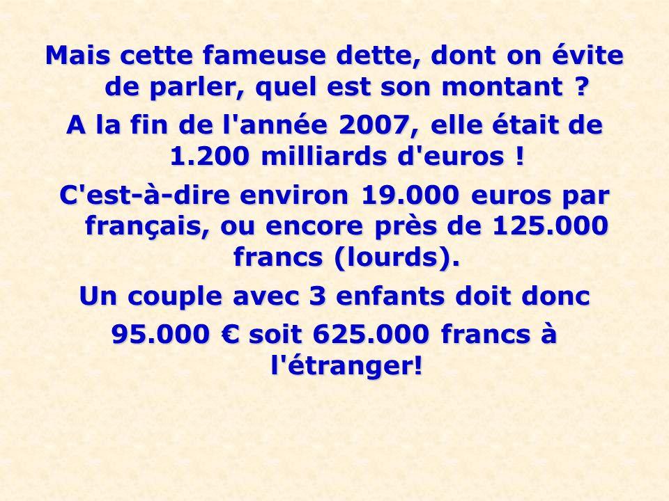 A la fin de l année 2007, elle était de 1.200 milliards d euros !