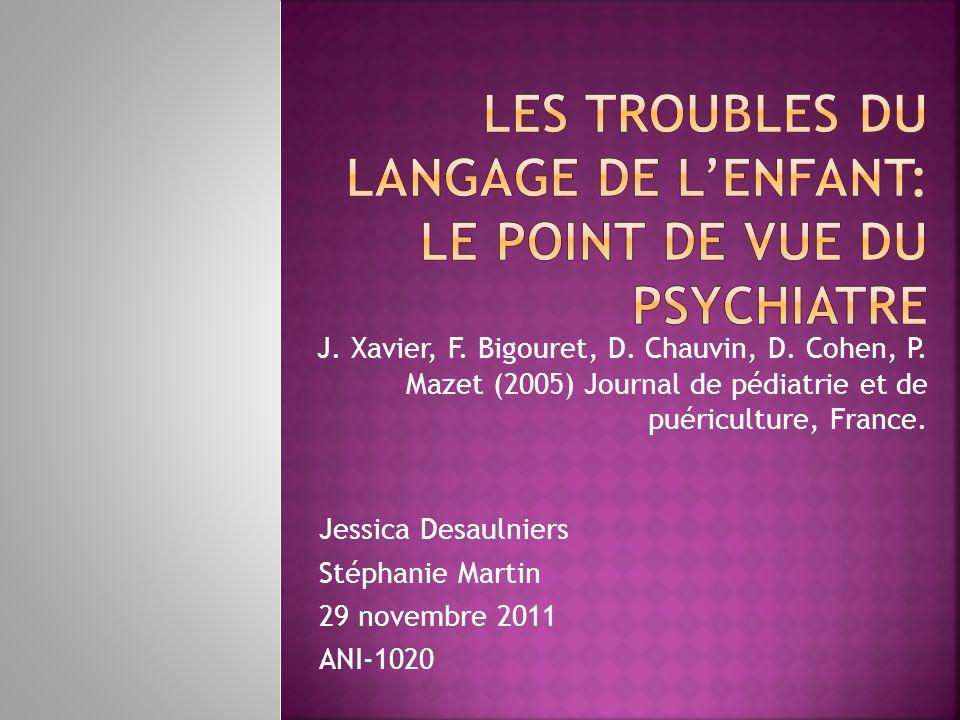 Les troubles du langage de L'enfant: le point de vue du psychiatre