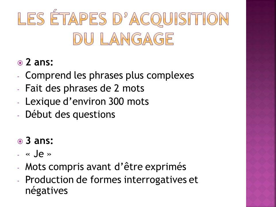 Les étapes d'acquisition du langage