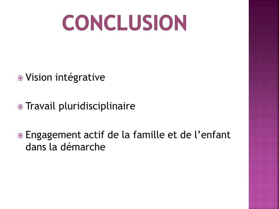 Conclusion Vision intégrative Travail pluridisciplinaire