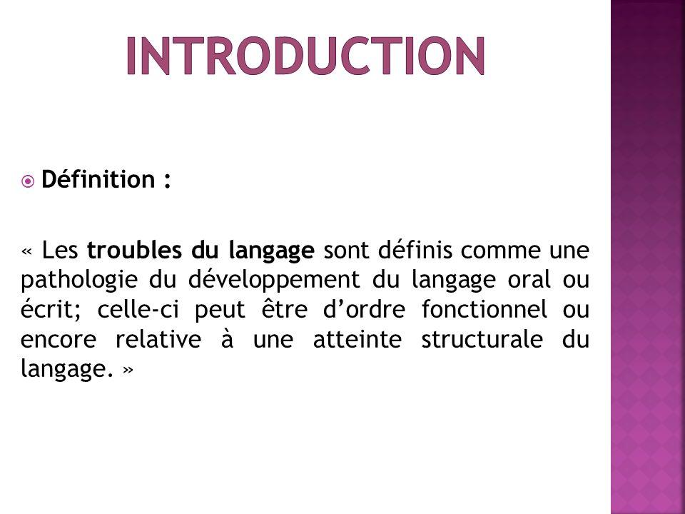 Introduction Définition :