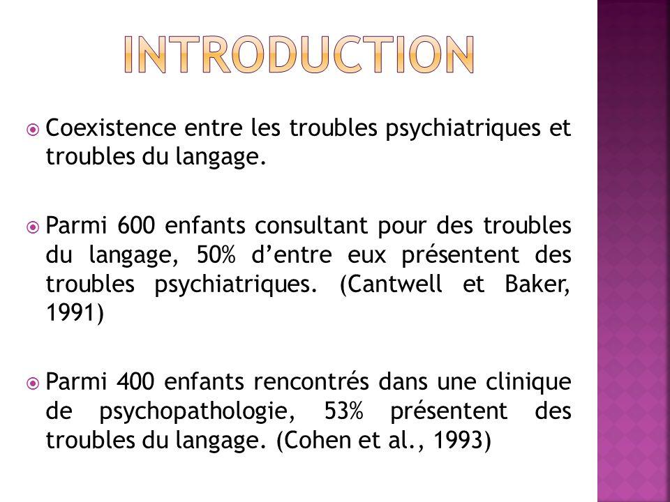 Introduction Coexistence entre les troubles psychiatriques et troubles du langage.