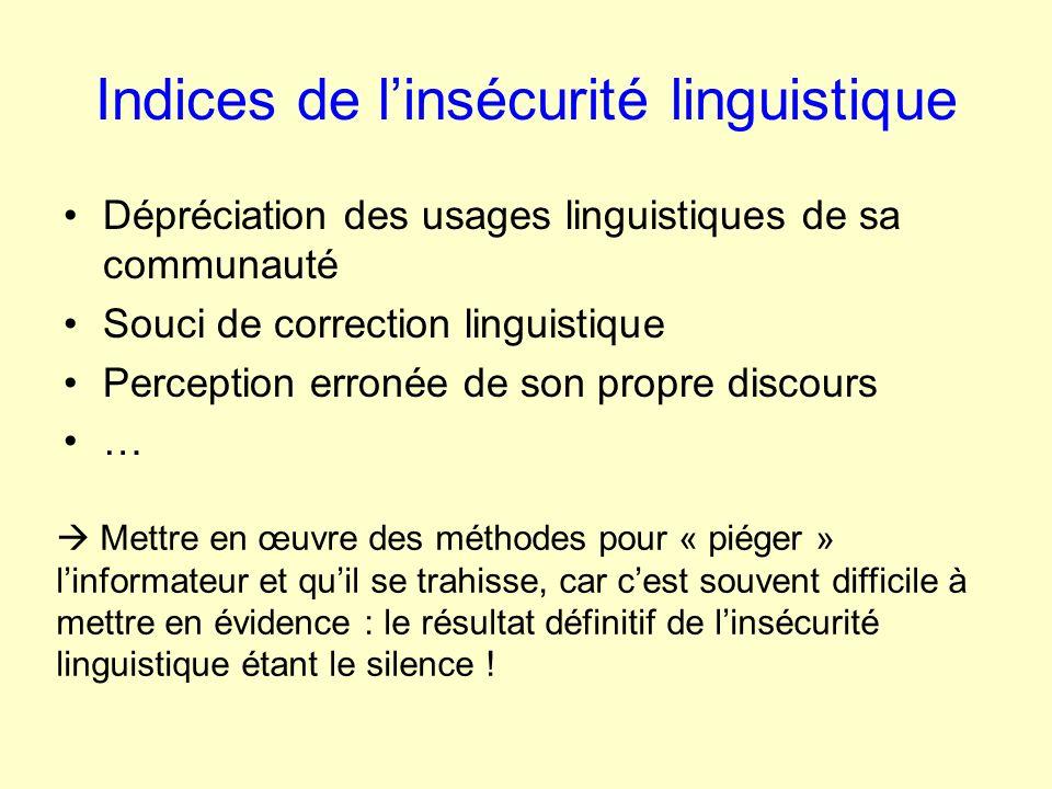 Indices de l'insécurité linguistique