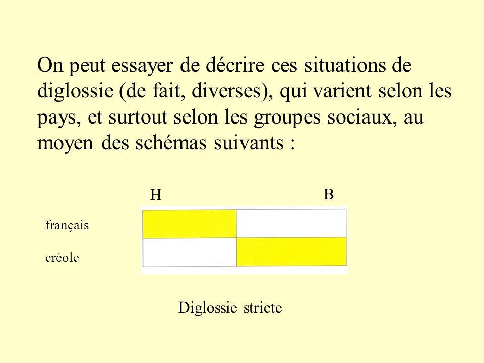 On peut essayer de décrire ces situations de diglossie (de fait, diverses), qui varient selon les pays, et surtout selon les groupes sociaux, au moyen des schémas suivants :