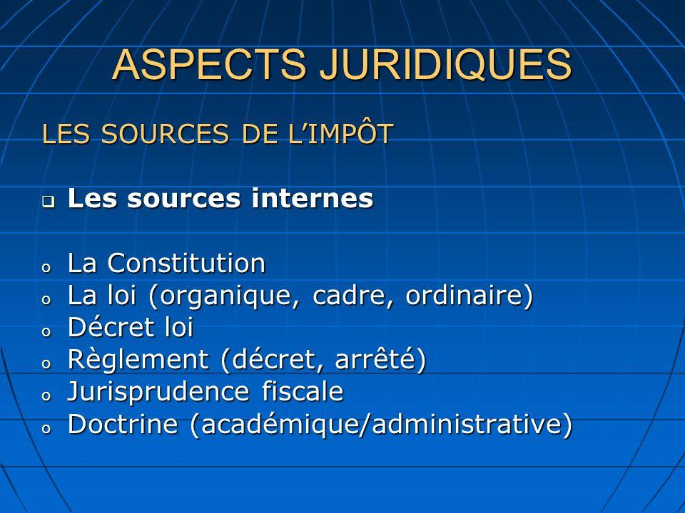 ASPECTS JURIDIQUES LES SOURCES DE L'IMPÔT Les sources internes