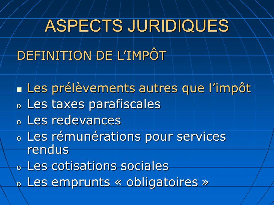 ASPECTS JURIDIQUES DEFINITION DE L'IMPÔT