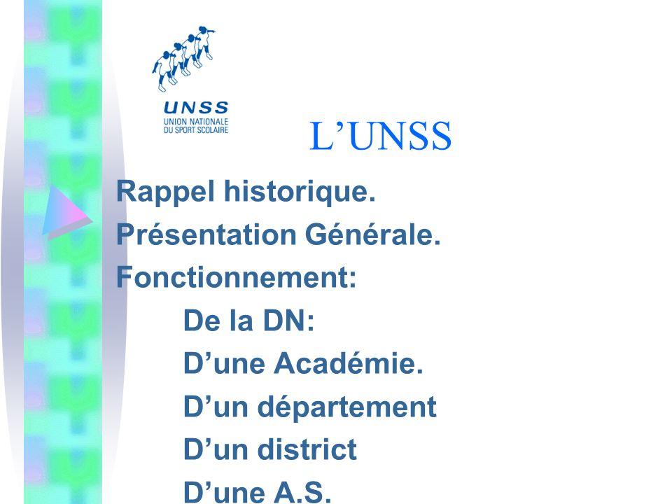 L'UNSS Rappel historique. Présentation Générale. Fonctionnement: