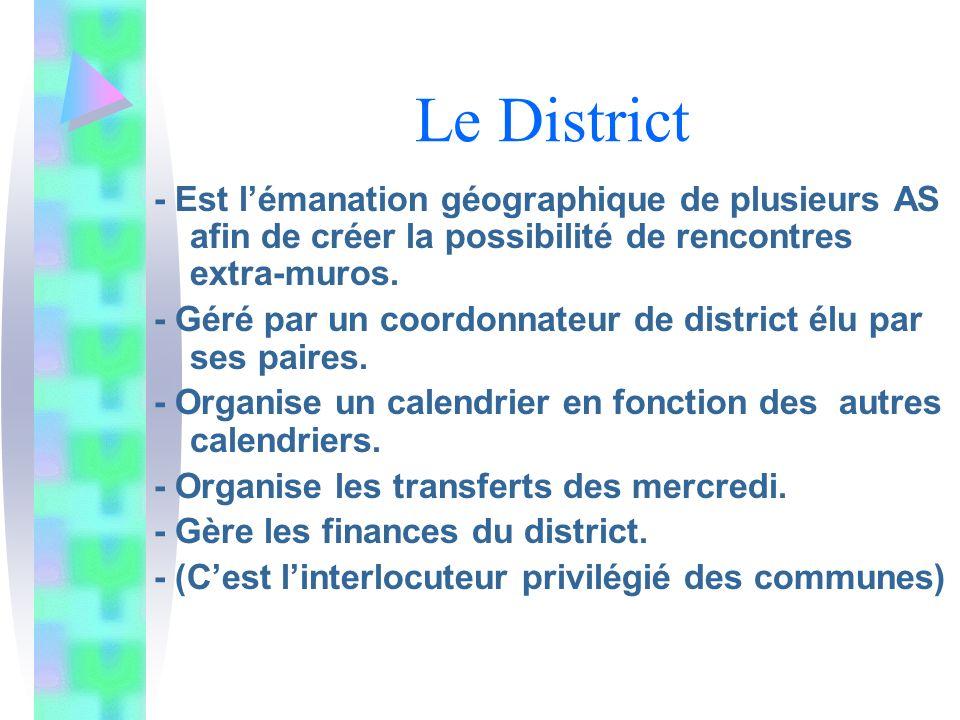 Le District - Est l'émanation géographique de plusieurs AS afin de créer la possibilité de rencontres extra-muros.