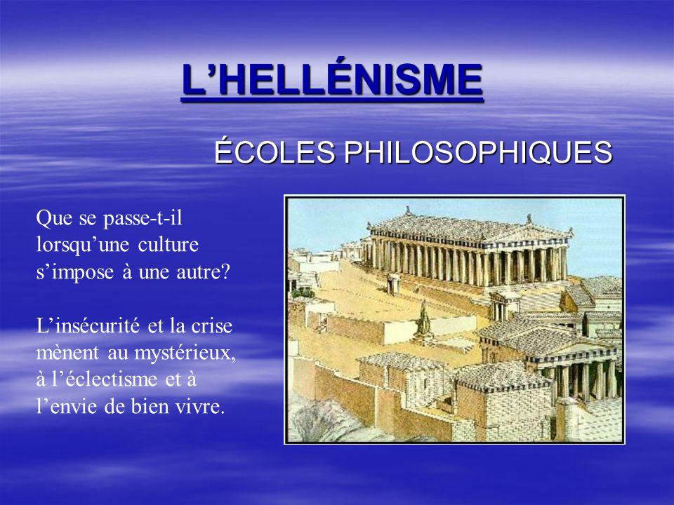 ÉCOLES PHILOSOPHIQUES