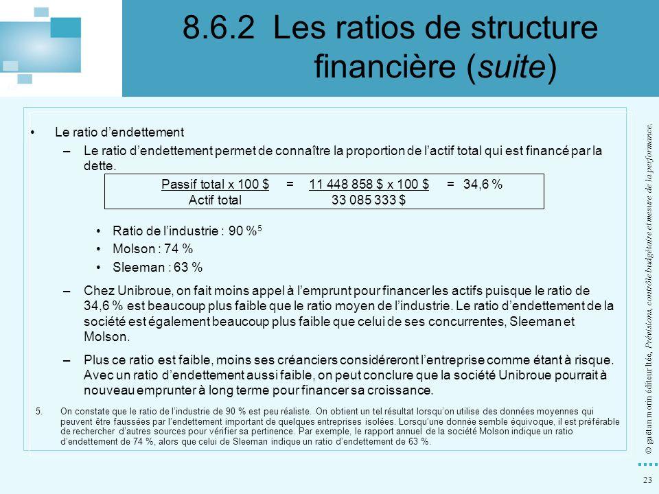 8.6.2 Les ratios de structure financière (suite)