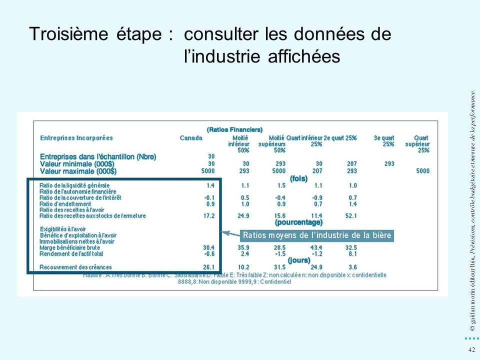 Troisième étape : consulter les données de l'industrie affichées