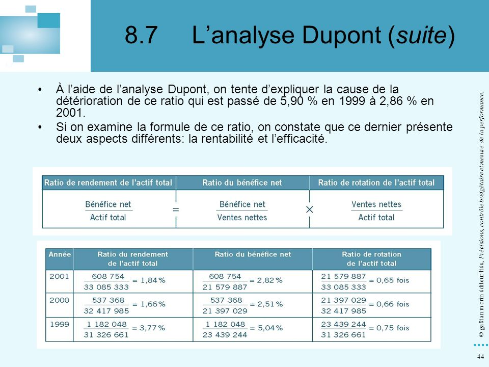 8.7 L'analyse Dupont (suite)