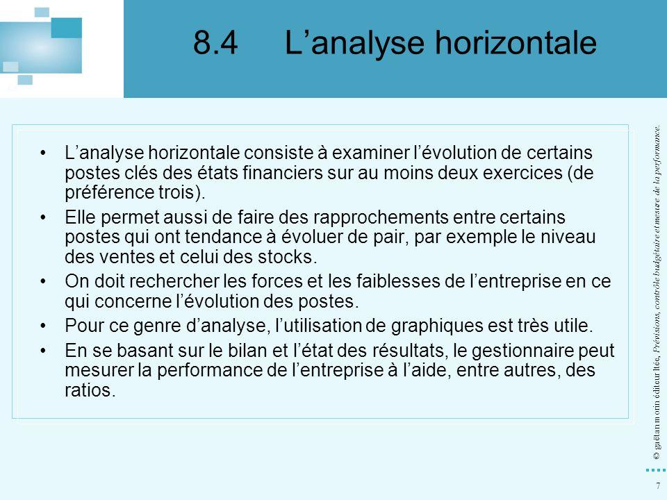 8.4 L'analyse horizontale