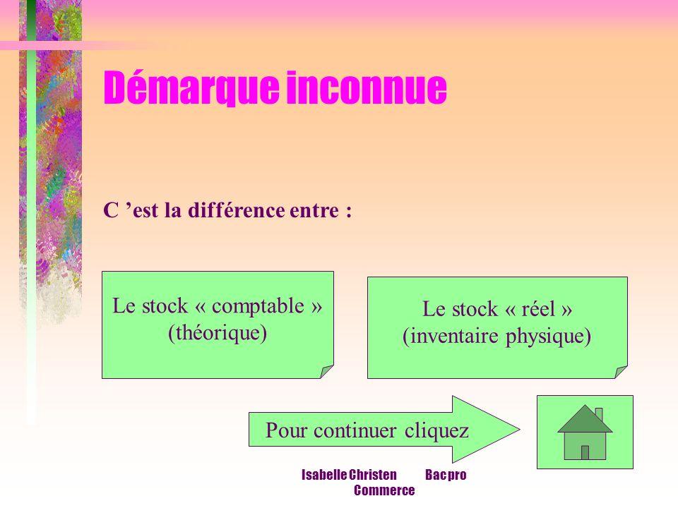 Démarque inconnue C 'est la différence entre : Le stock « comptable »