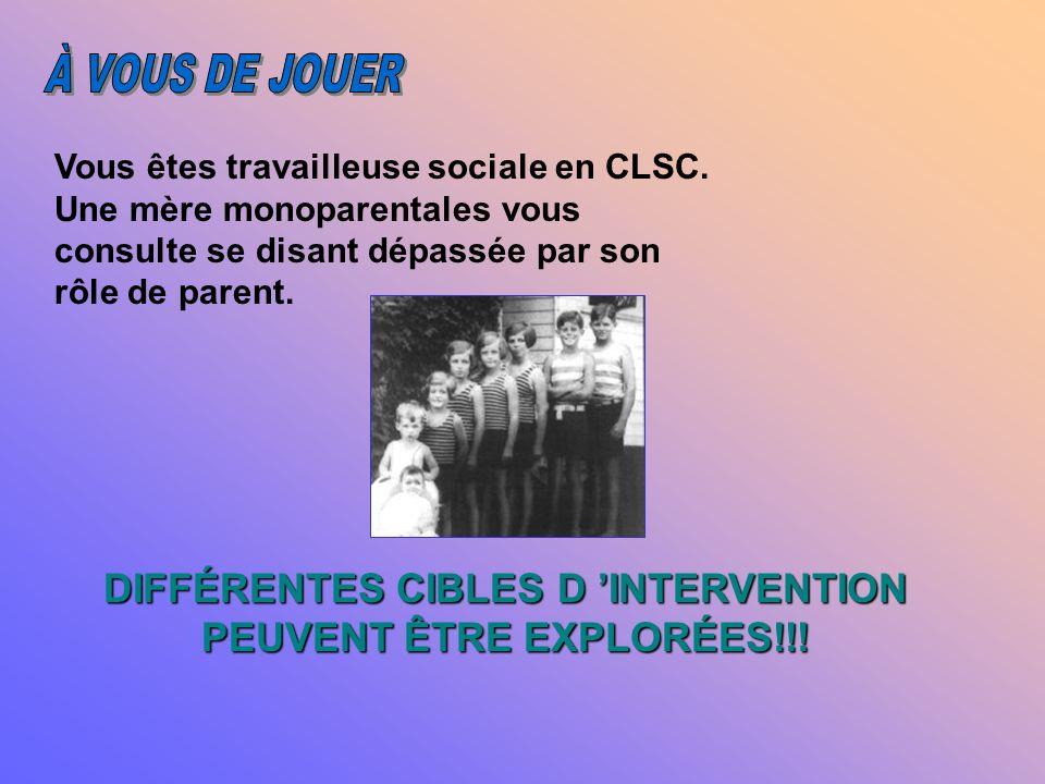 DIFFÉRENTES CIBLES D 'INTERVENTION PEUVENT ÊTRE EXPLORÉES!!!