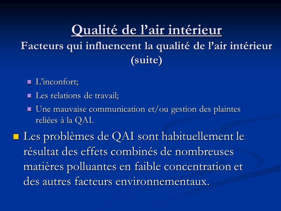 Qualité de l'air intérieur Facteurs qui influencent la qualité de l'air intérieur (suite)