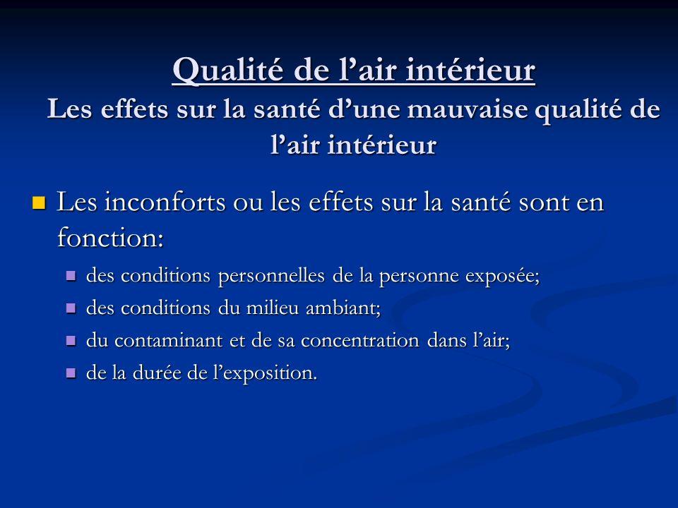 Qualité de l'air intérieur Les effets sur la santé d'une mauvaise qualité de l'air intérieur