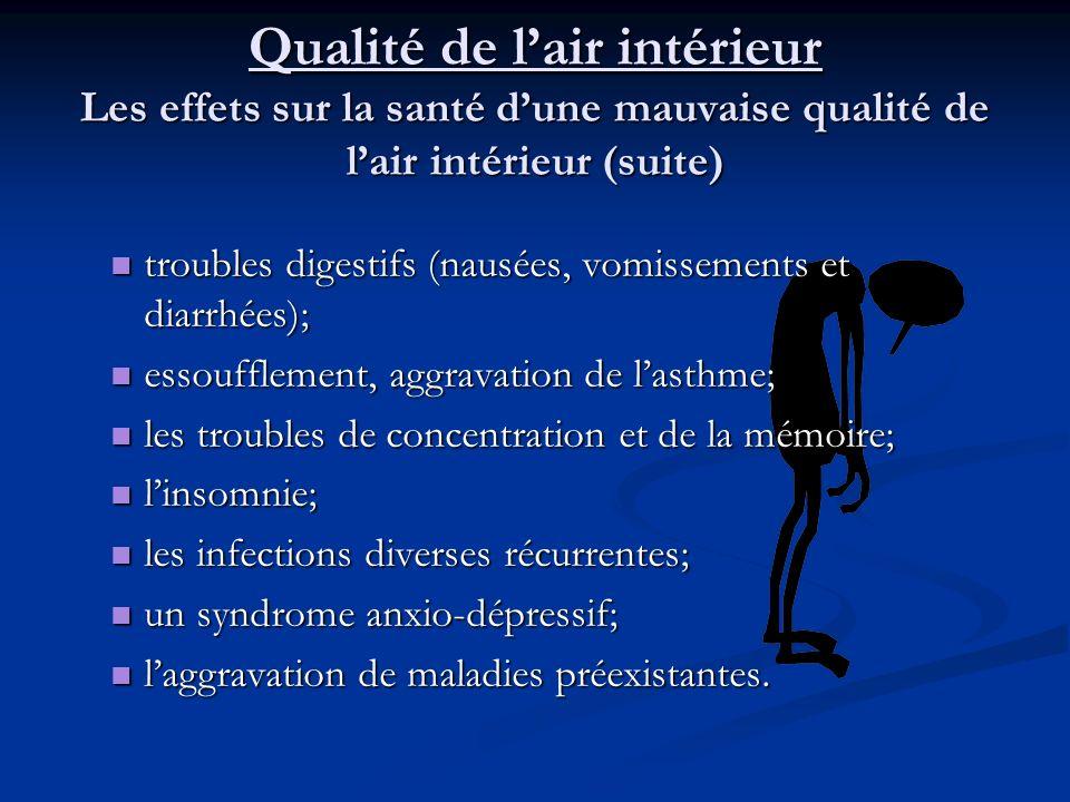 Qualité de l'air intérieur Les effets sur la santé d'une mauvaise qualité de l'air intérieur (suite)