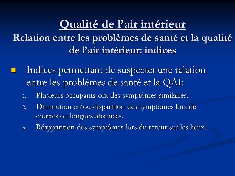 Qualité de l'air intérieur Relation entre les problèmes de santé et la qualité de l'air intérieur: indices