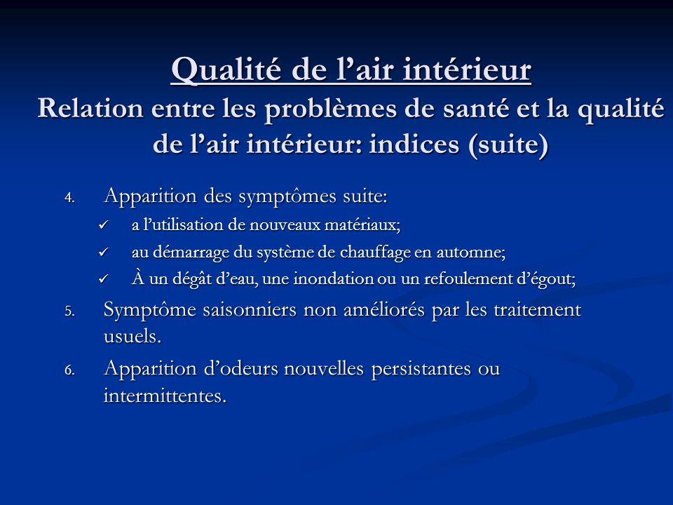 Qualité de l'air intérieur Relation entre les problèmes de santé et la qualité de l'air intérieur: indices (suite)