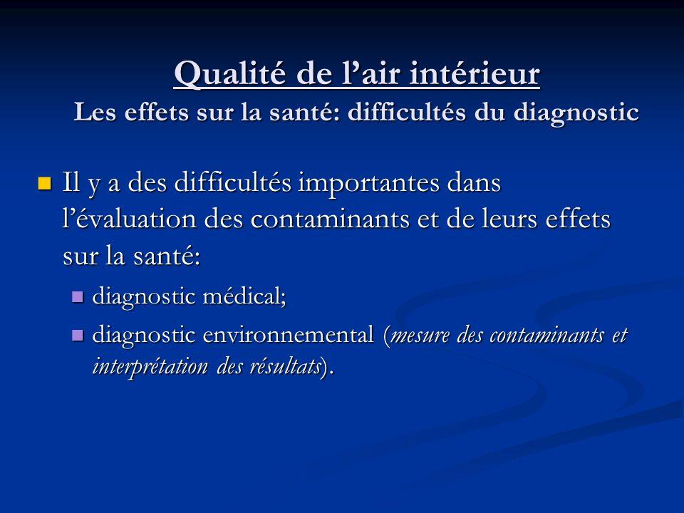 Qualité de l'air intérieur Les effets sur la santé: difficultés du diagnostic