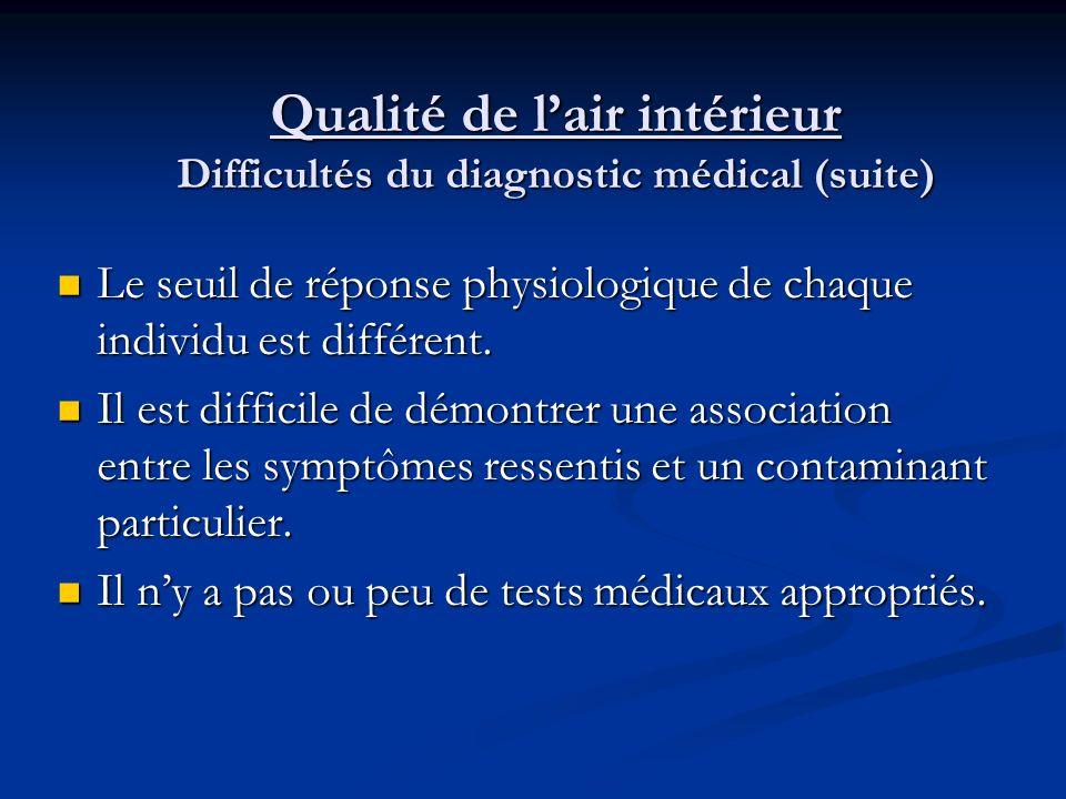 Qualité de l'air intérieur Difficultés du diagnostic médical (suite)