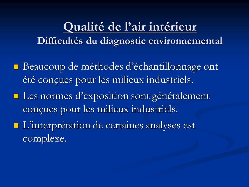 Qualité de l'air intérieur Difficultés du diagnostic environnemental