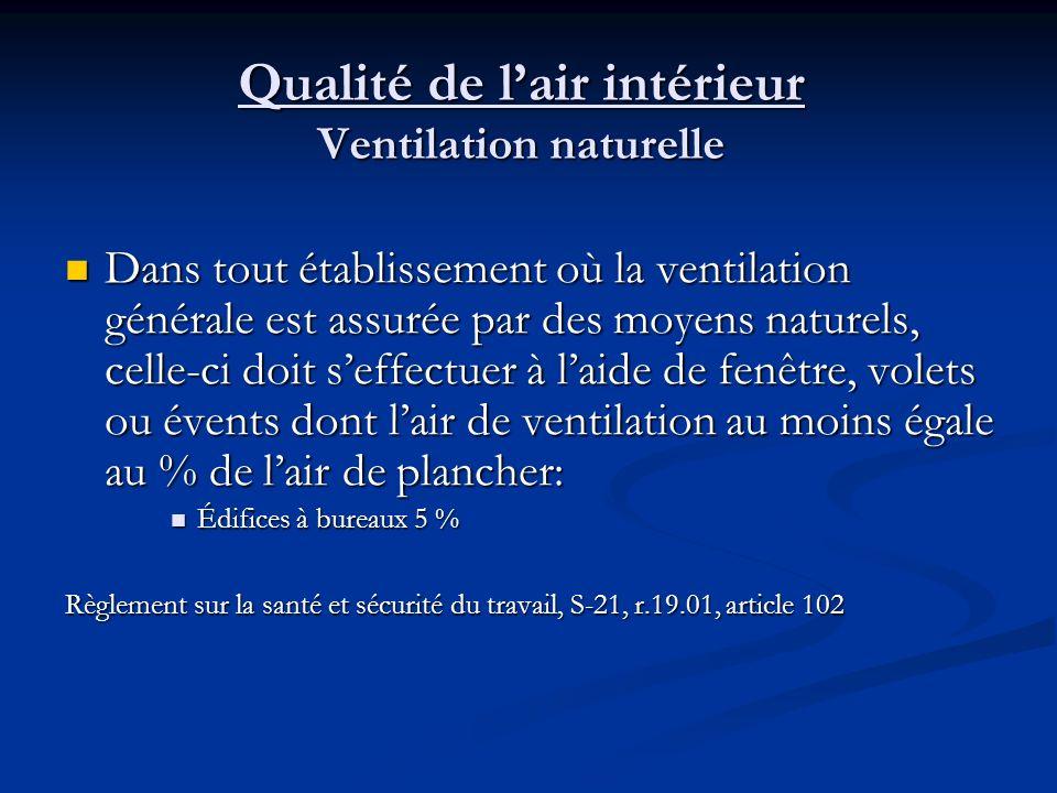 Qualité de l'air intérieur Ventilation naturelle