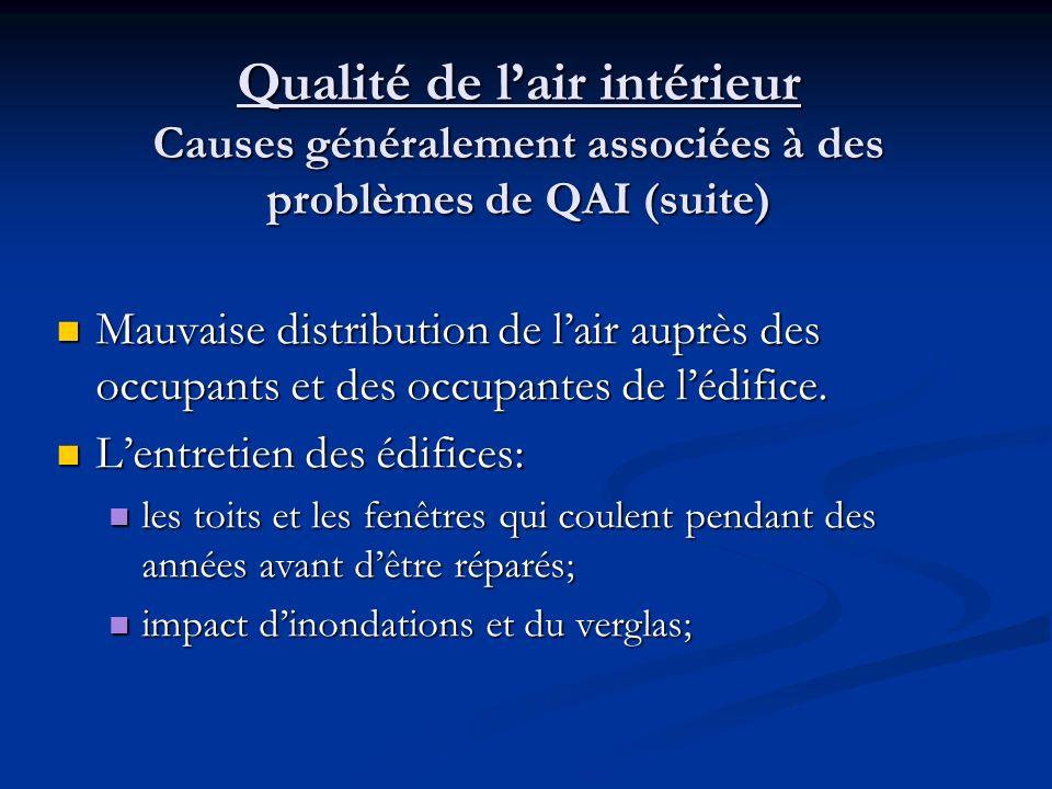 Qualité de l'air intérieur Causes généralement associées à des problèmes de QAI (suite)