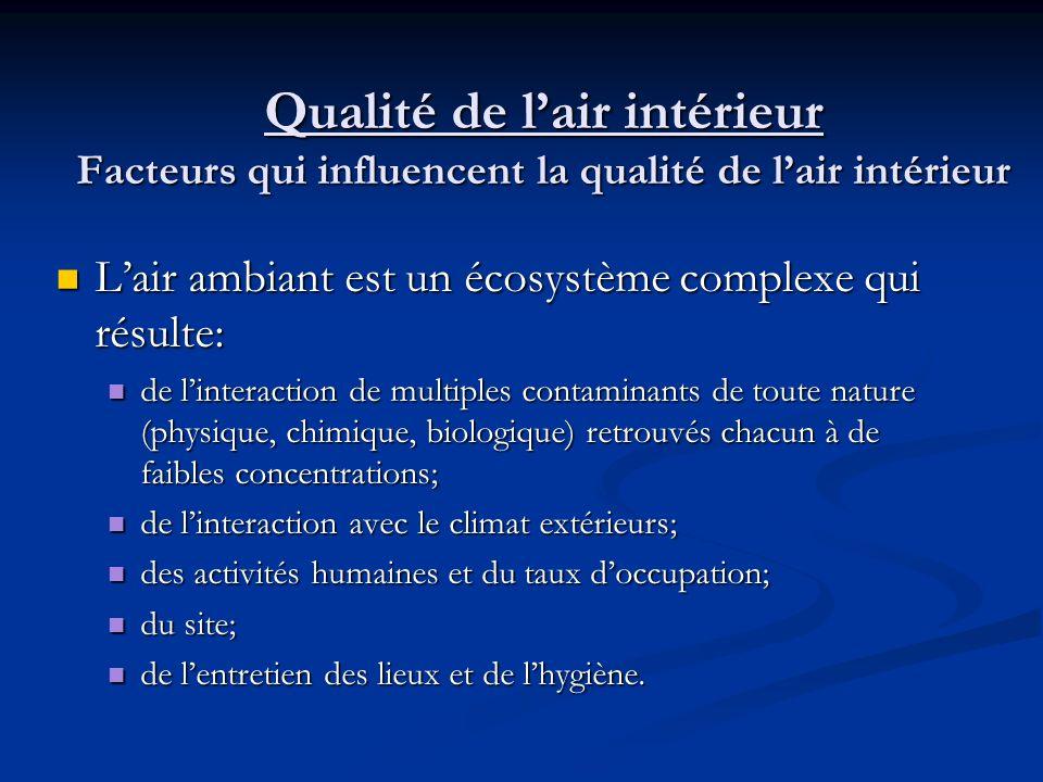 Qualité de l'air intérieur Facteurs qui influencent la qualité de l'air intérieur