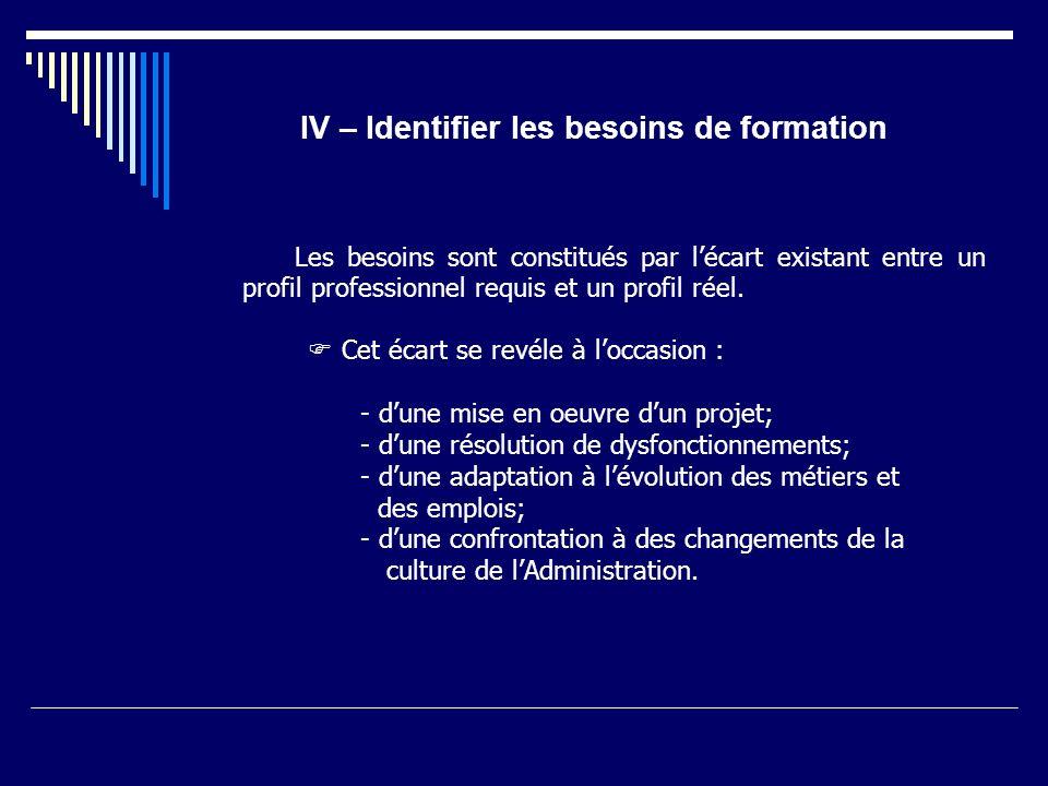 IV – Identifier les besoins de formation