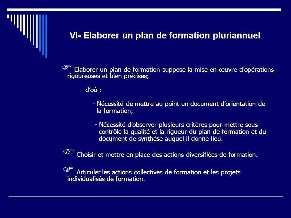 VI- Elaborer un plan de formation pluriannuel