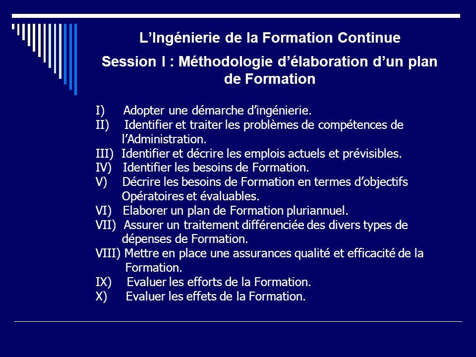 L'Ingénierie de la Formation Continue Session I : Méthodologie d'élaboration d'un plan de Formation