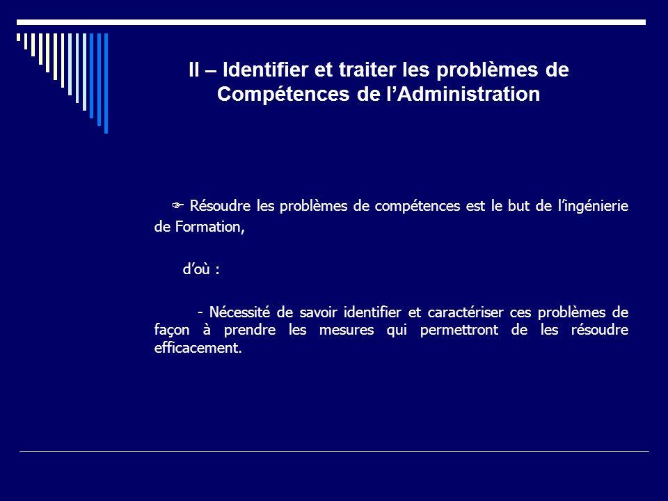 II – Identifier et traiter les problèmes de Compétences de l'Administration