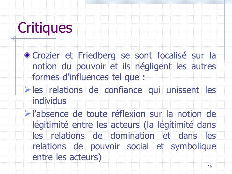 Critiques Crozier et Friedberg se sont focalisé sur la notion du pouvoir et ils négligent les autres formes d'influences tel que :