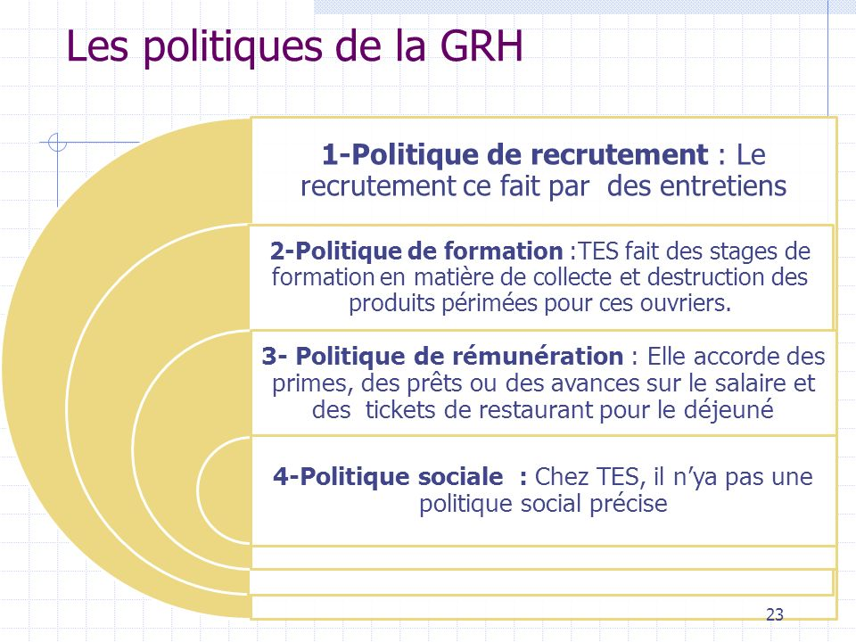 Les politiques de la GRH