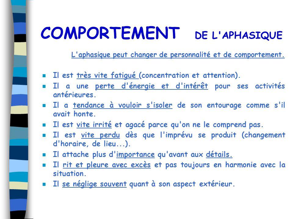 COMPORTEMENT DE L APHASIQUE