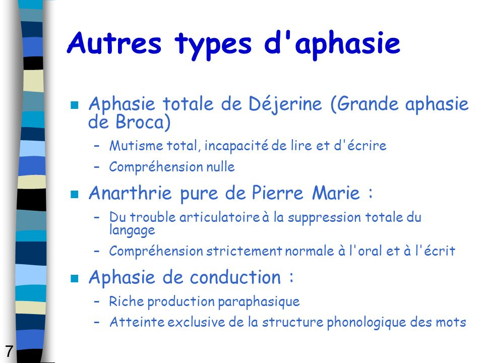 Autres types d aphasie Aphasie totale de Déjerine (Grande aphasie de Broca) Mutisme total, incapacité de lire et d écrire.