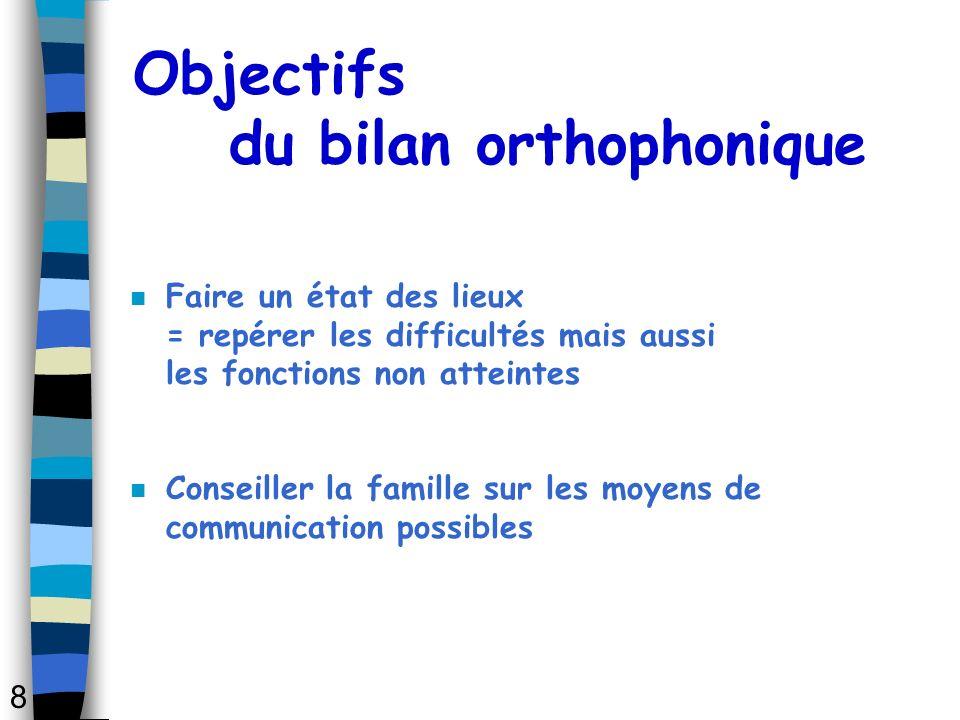 Objectifs du bilan orthophonique
