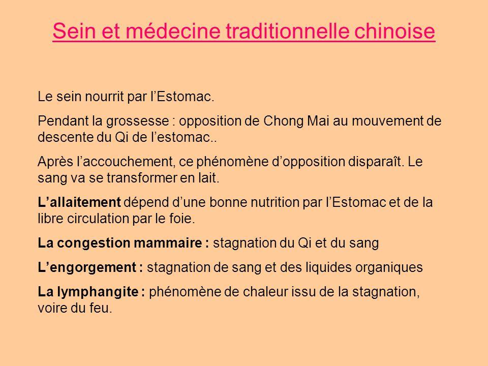 Sein et médecine traditionnelle chinoise
