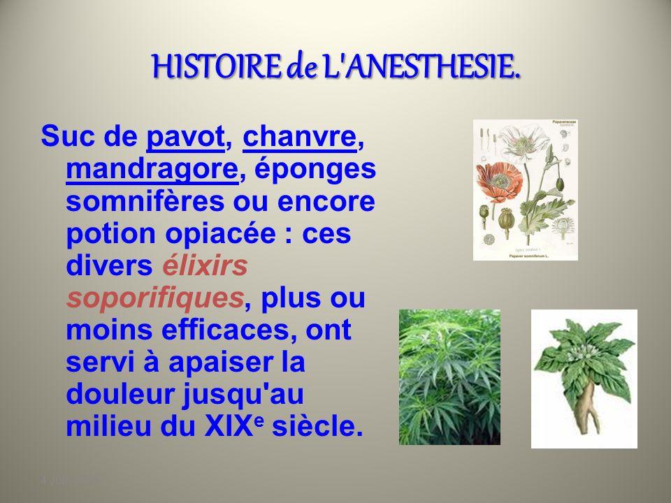 HISTOIRE de L ANESTHESIE.