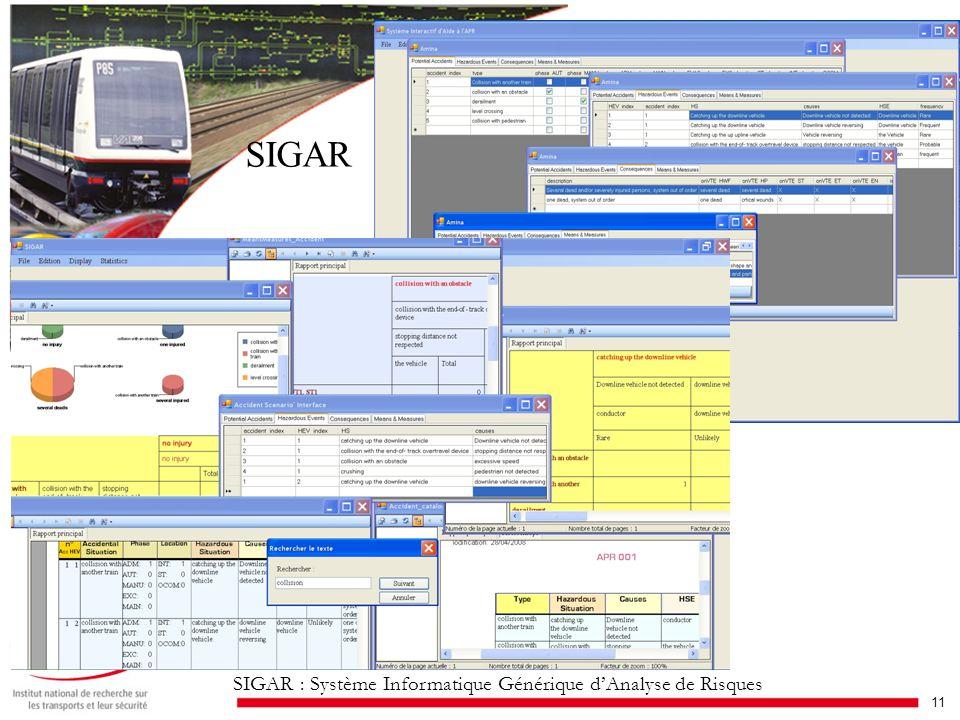 SIGAR SIGAR : Système Informatique Générique d'Analyse de Risques
