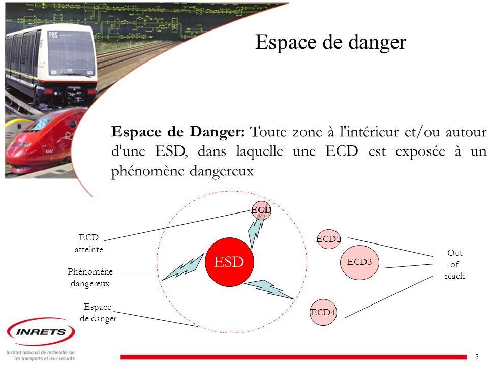 Espace de danger Espace de Danger: Toute zone à l intérieur et/ou autour d une ESD, dans laquelle une ECD est exposée à un phénomène dangereux.